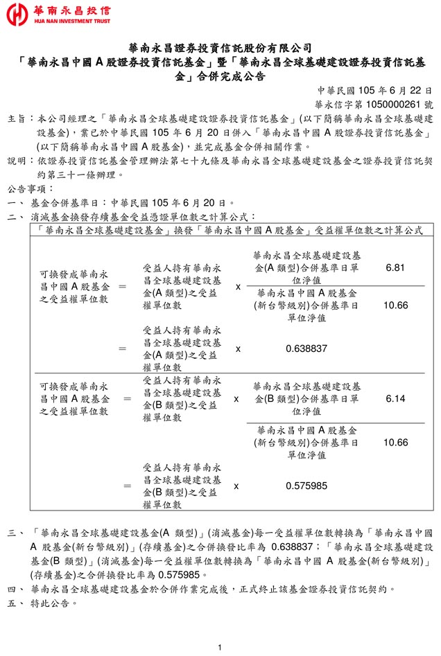 1050622A股及基礎合併完成公告